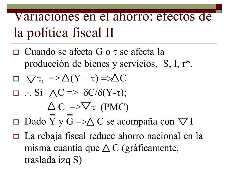 Variaciones en el ahorro: efectos de la política fiscal II