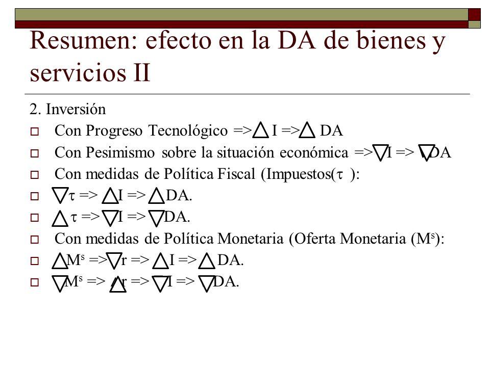 Resumen: efecto en la DA de bienes y servicios II
