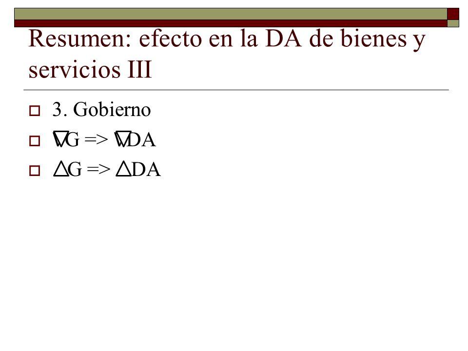 Resumen: efecto en la DA de bienes y servicios III