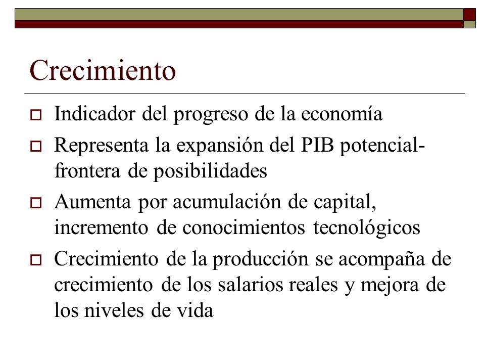 Crecimiento Indicador del progreso de la economía