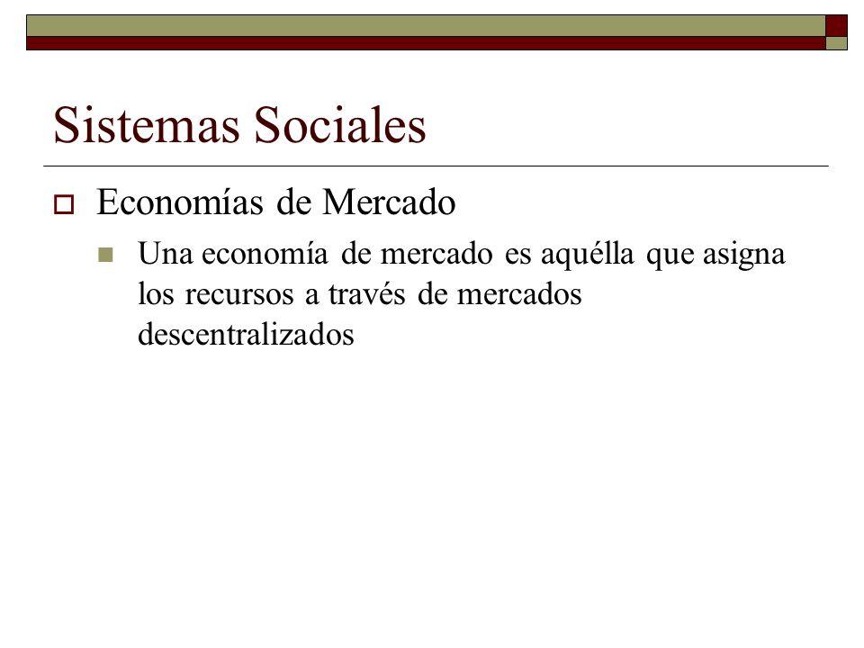 Sistemas Sociales Economías de Mercado