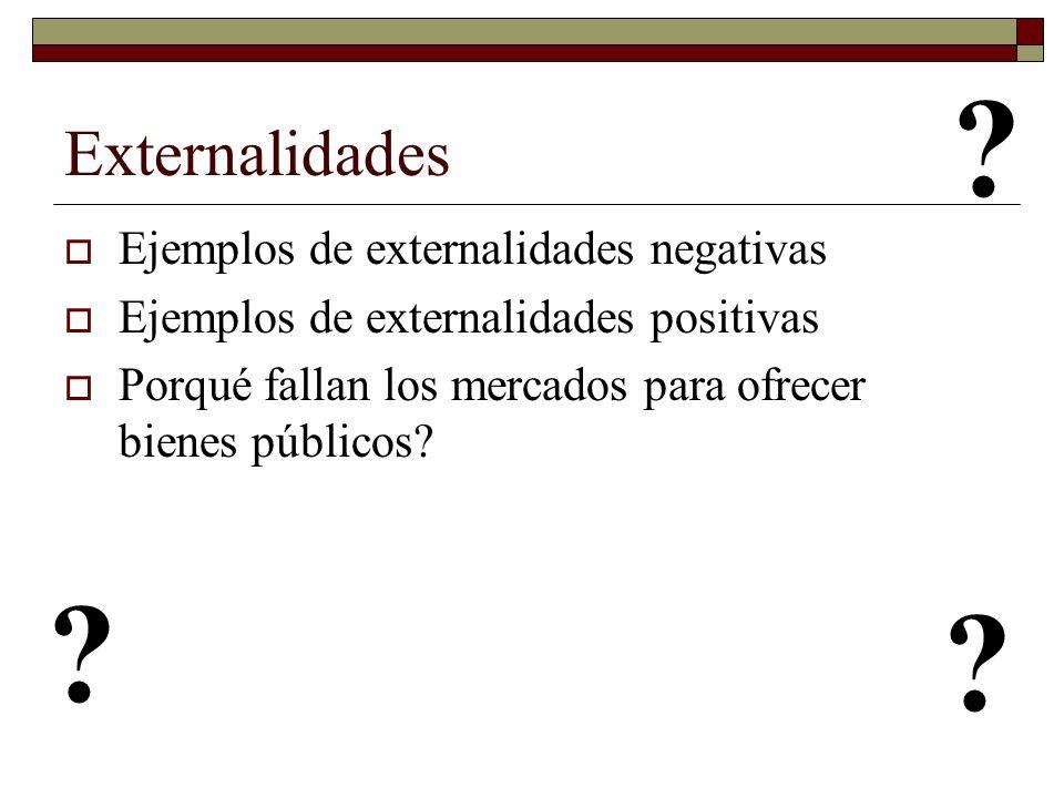 Externalidades Ejemplos de externalidades negativas