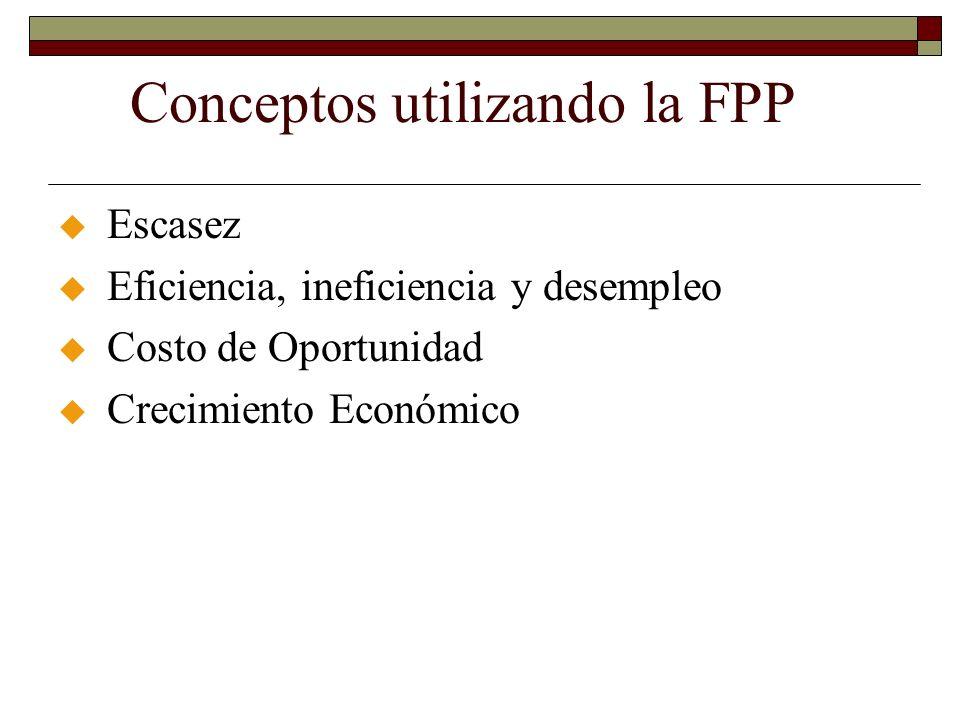 Conceptos utilizando la FPP