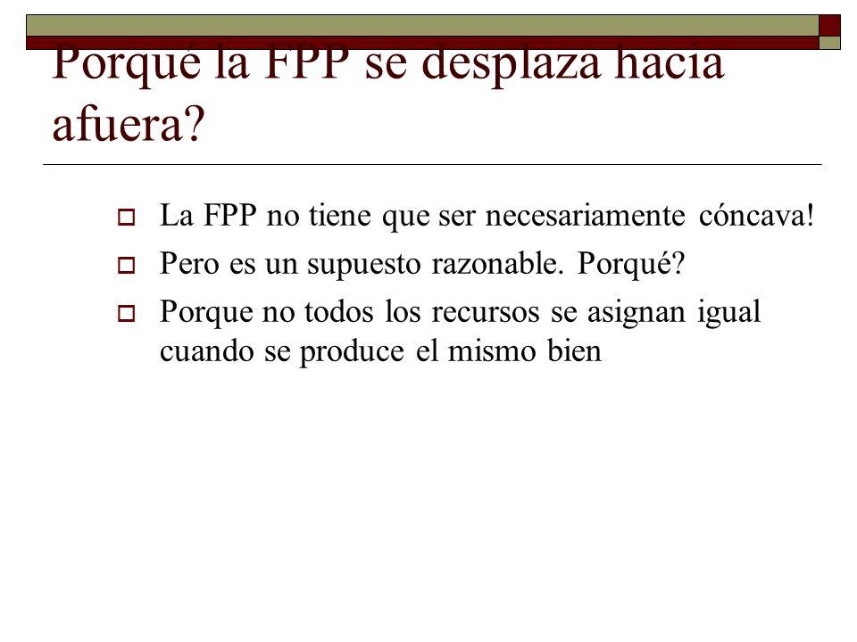 Porqué la FPP se desplaza hacia afuera