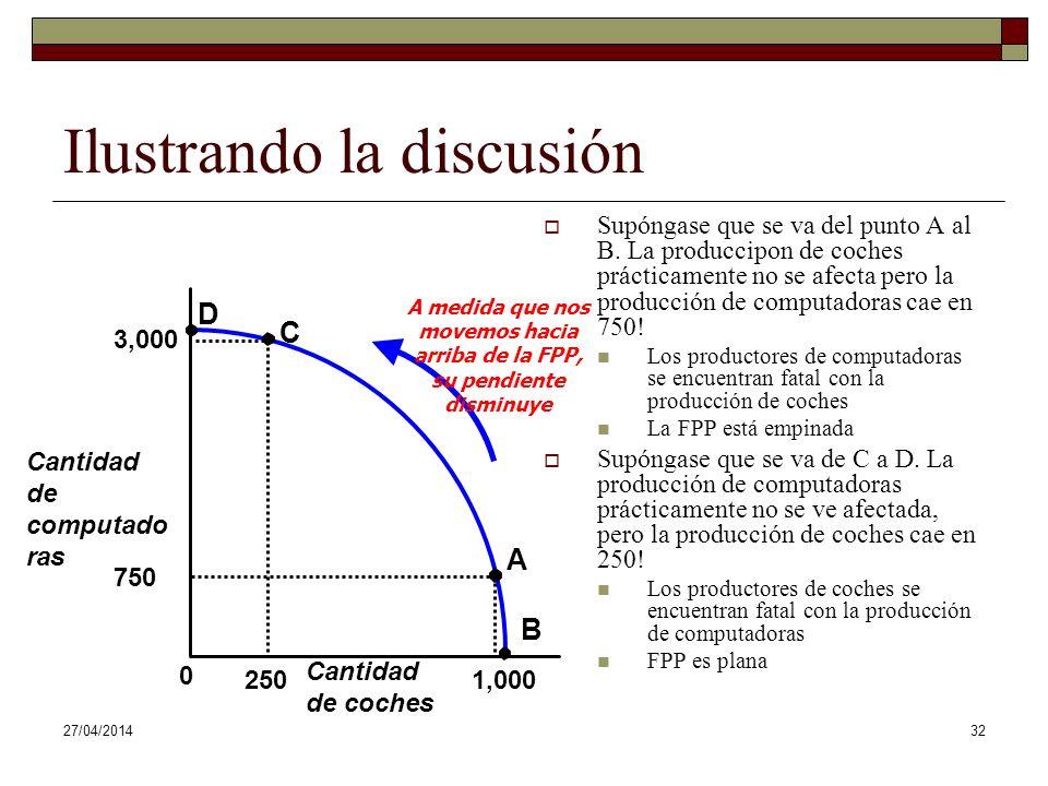 Ilustrando la discusión