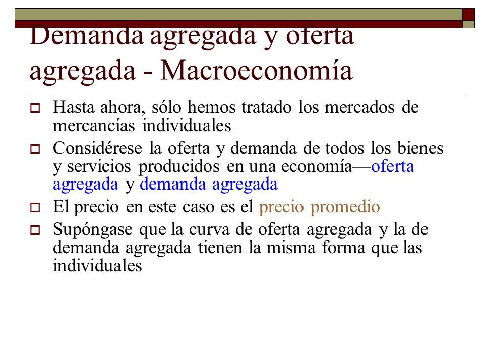 Demanda agregada y oferta agregada - Macroeconomía