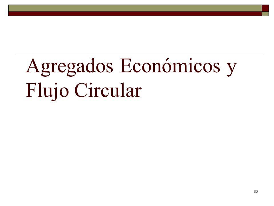 Agregados Económicos y Flujo Circular