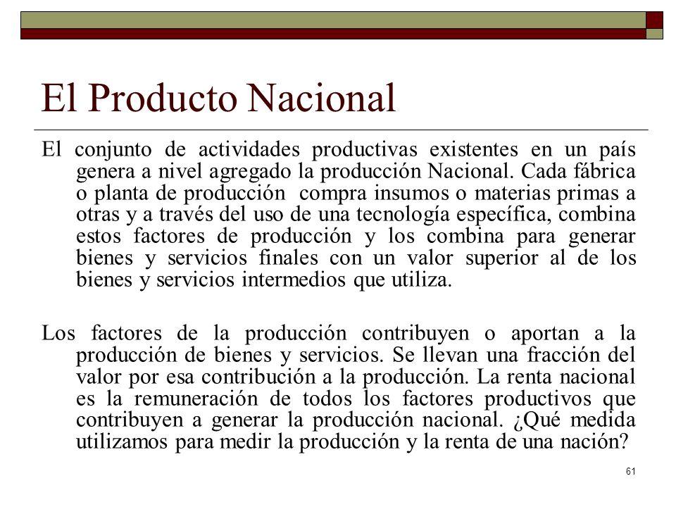 El Producto Nacional