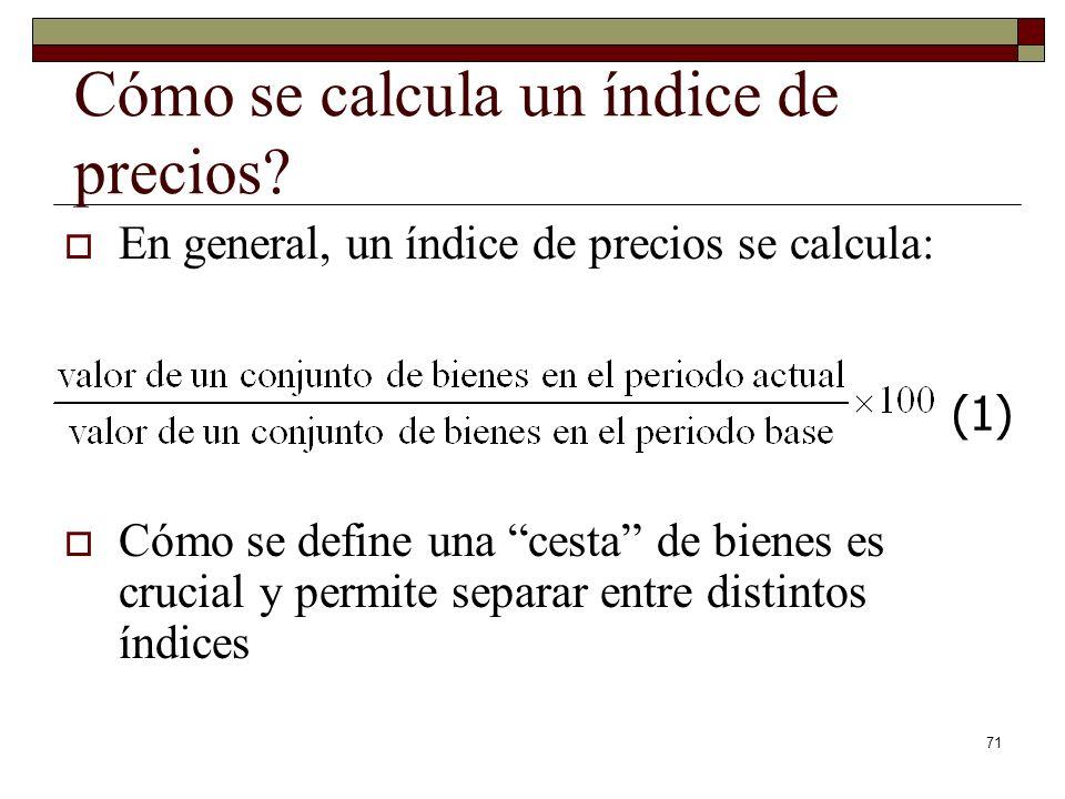 Cómo se calcula un índice de precios