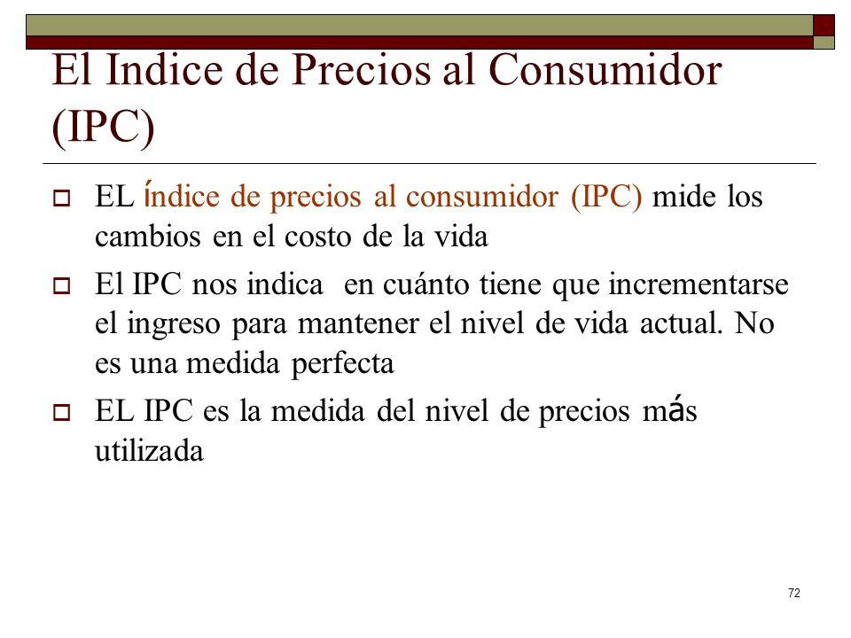 El Indice de Precios al Consumidor (IPC)