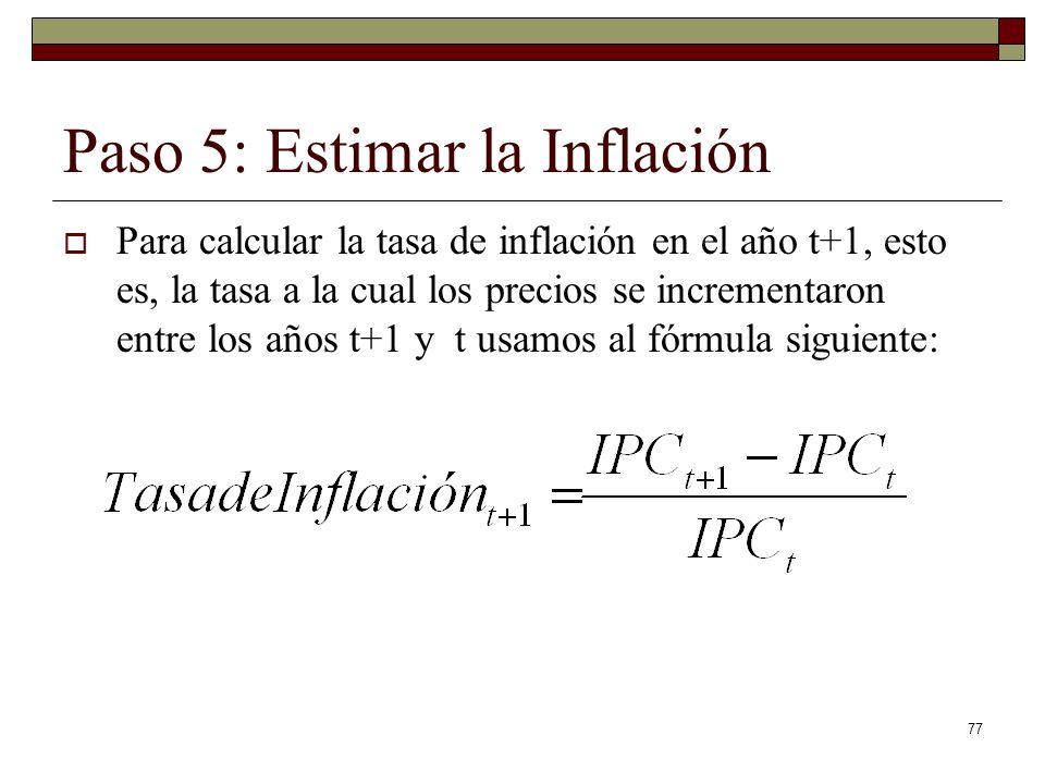 Paso 5: Estimar la Inflación