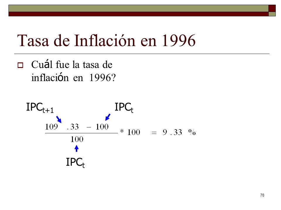 Tasa de Inflación en 1996 Cuál fue la tasa de inflación en 1996