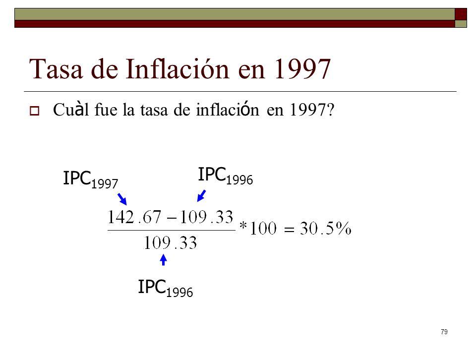 Tasa de Inflación en 1997 Cuàl fue la tasa de inflación en 1997