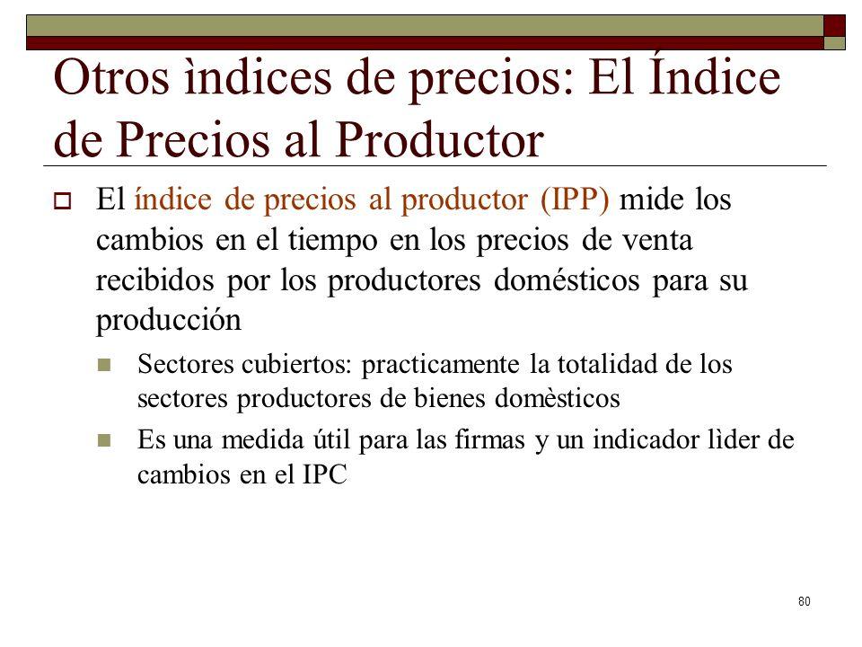 Otros ìndices de precios: El Índice de Precios al Productor