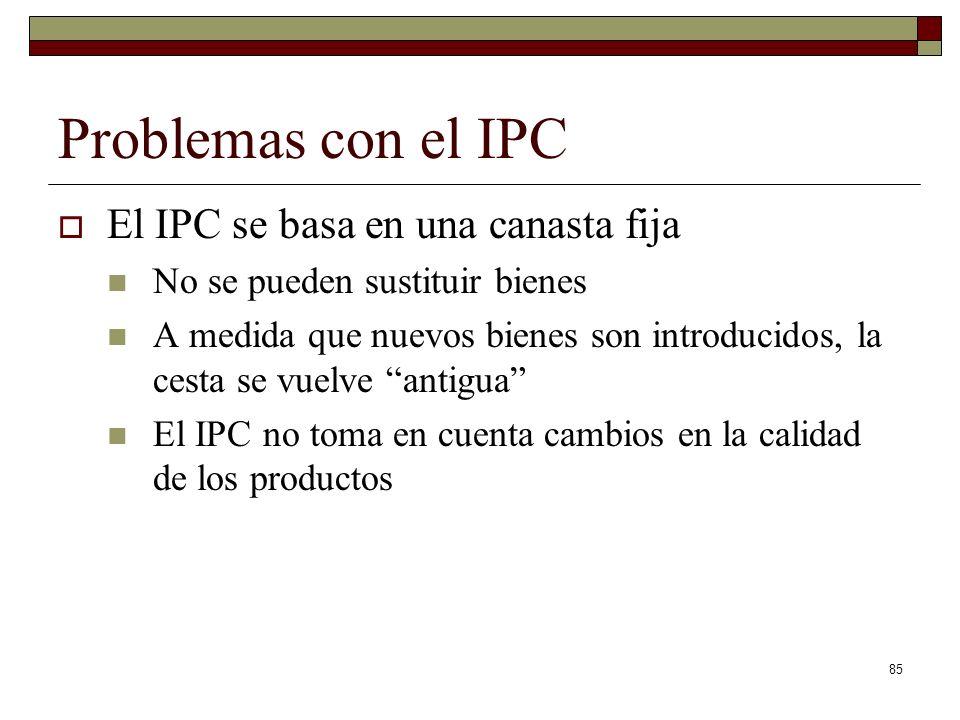 Problemas con el IPC El IPC se basa en una canasta fija