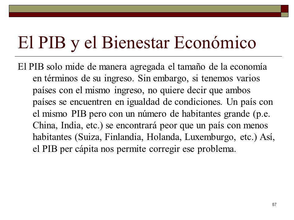El PIB y el Bienestar Económico