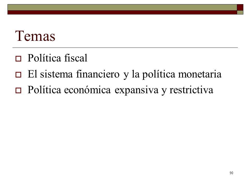 Temas Política fiscal El sistema financiero y la política monetaria