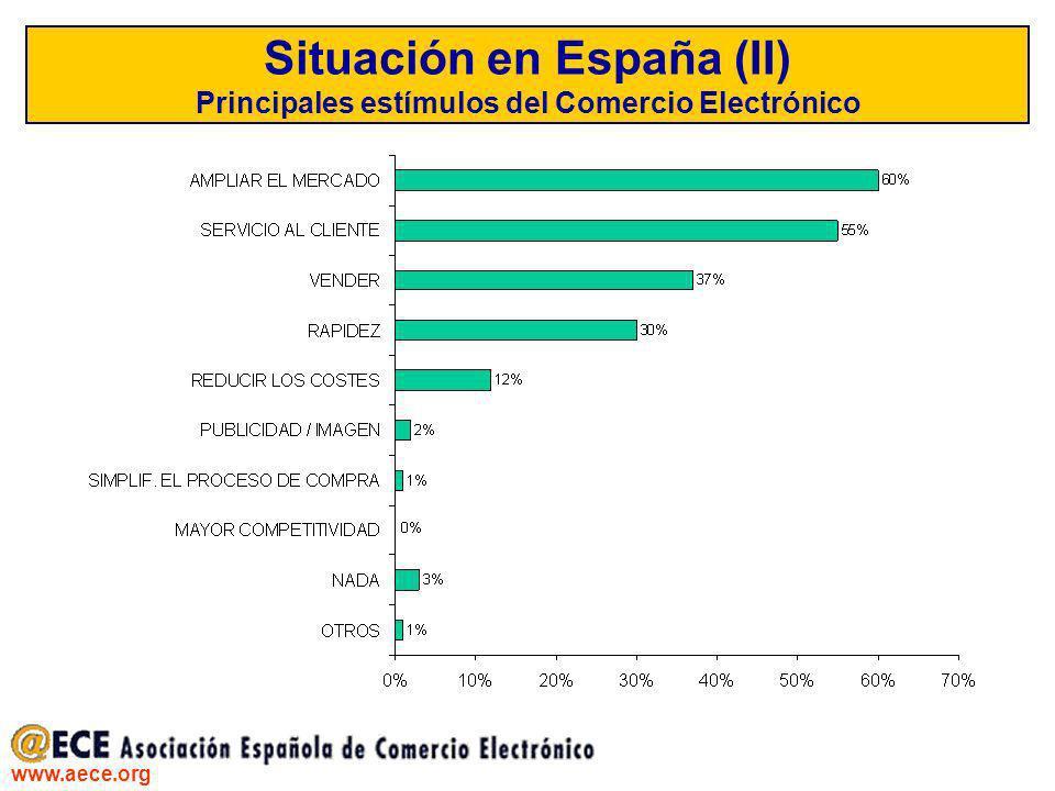 Situación en España (II) Principales estímulos del Comercio Electrónico