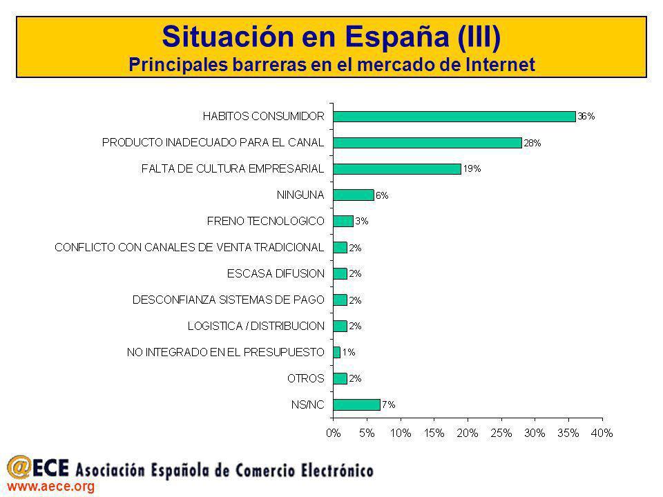 Situación en España (III) Principales barreras en el mercado de Internet
