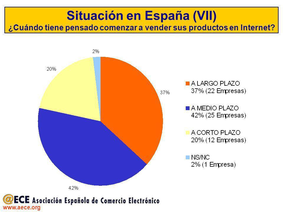 Situación en España (VII) ¿Cuándo tiene pensado comenzar a vender sus productos en Internet