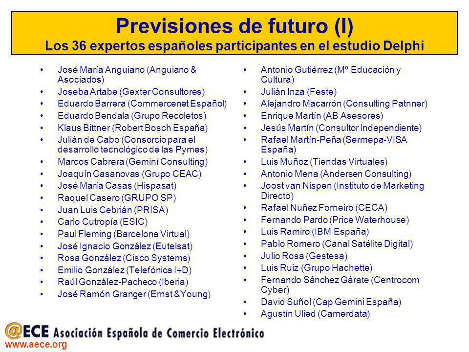 Previsiones de futuro (I) Los 36 expertos españoles participantes en el estudio Delphi