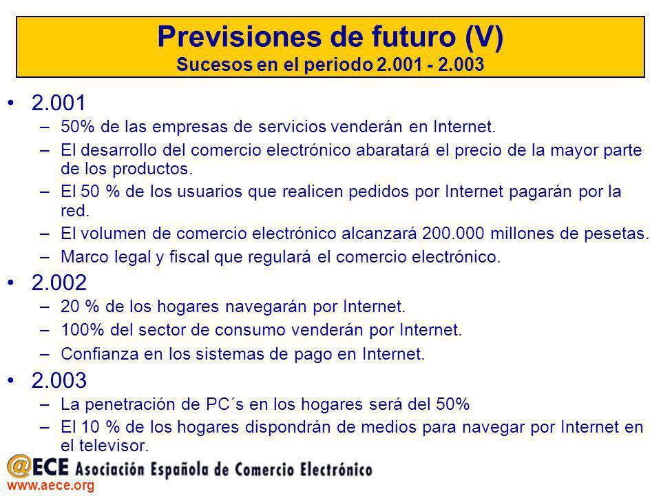 Previsiones de futuro (V) Sucesos en el periodo 2.001 - 2.003