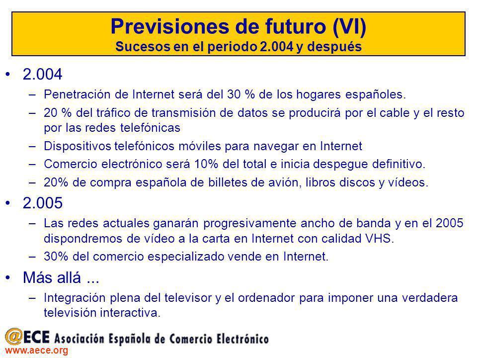 Previsiones de futuro (VI) Sucesos en el periodo 2.004 y después
