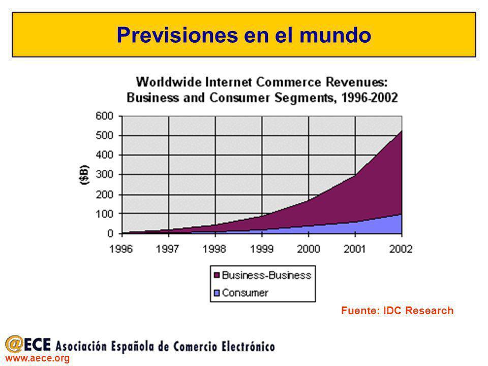 Previsiones en el mundo