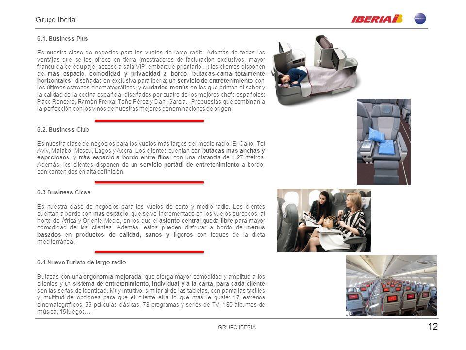 6. Nuestras clases Grupo Iberia 6.1. Business Plus