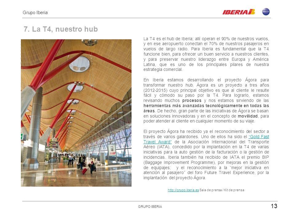 http://grupo.iberia.es Sala de prensa / Kit de prensa