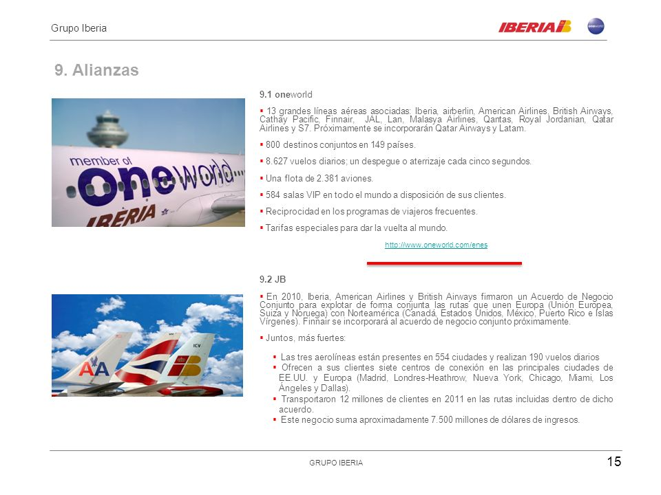 9. Alianzas Grupo Iberia 9.1 oneworld 9.2 JB