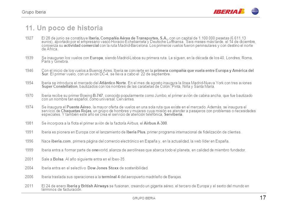 11. Un poco de historia Grupo Iberia