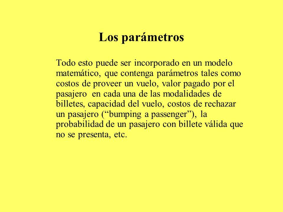 Los parámetros