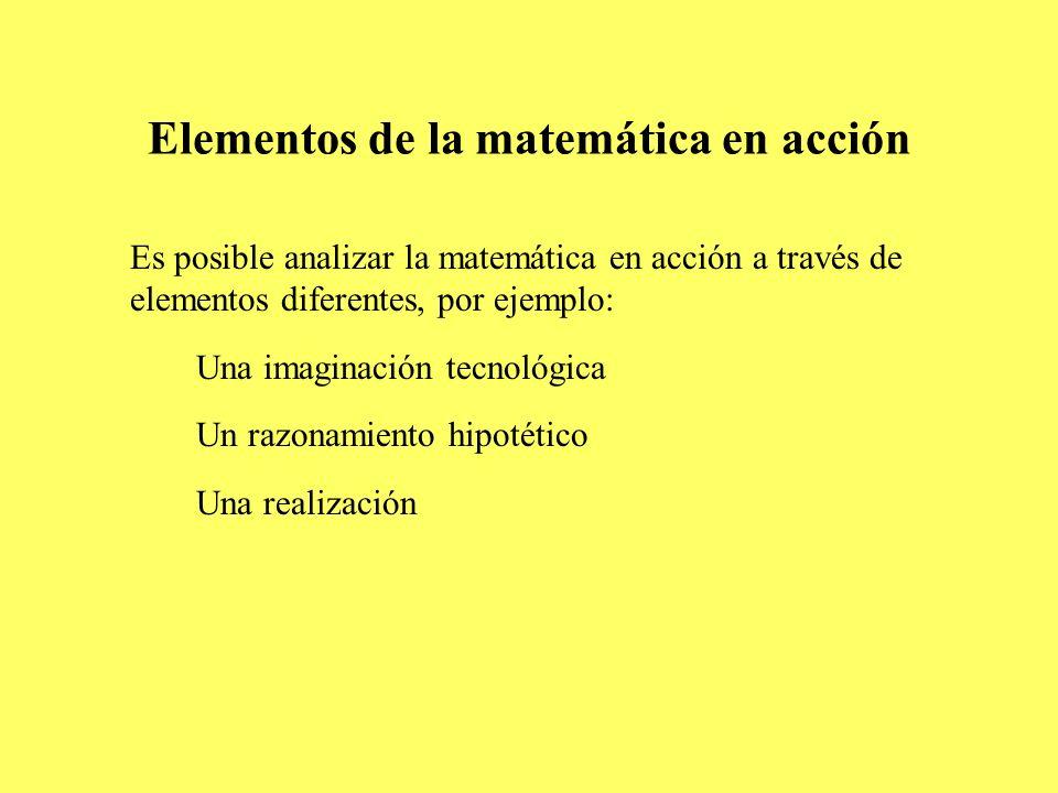 Elementos de la matemática en acción