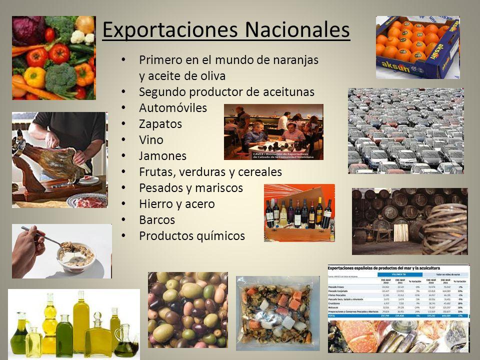 Exportaciones Nacionales