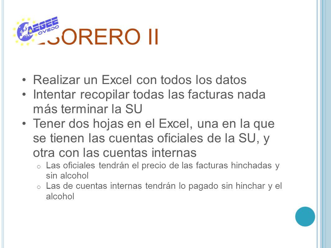 TESORERO II Realizar un Excel con todos los datos
