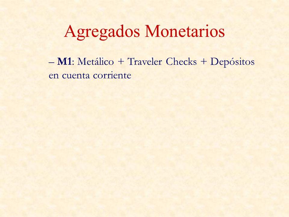 Agregados Monetarios M1: Metálico + Traveler Checks + Depósitos en cuenta corriente