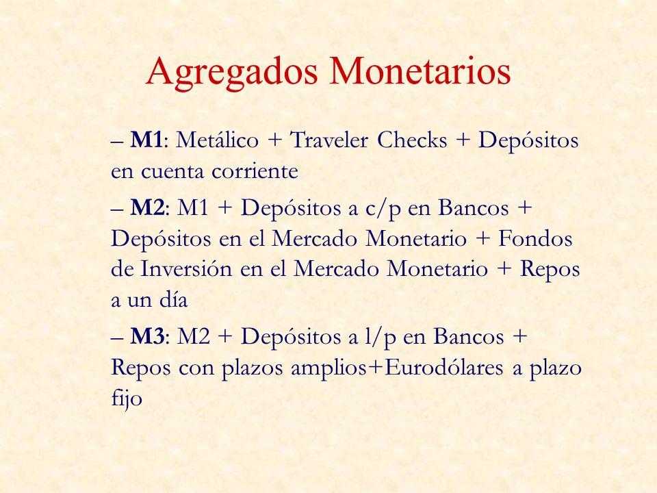 Agregados Monetarios M1: Metálico + Traveler Checks + Depósitos en cuenta corriente.