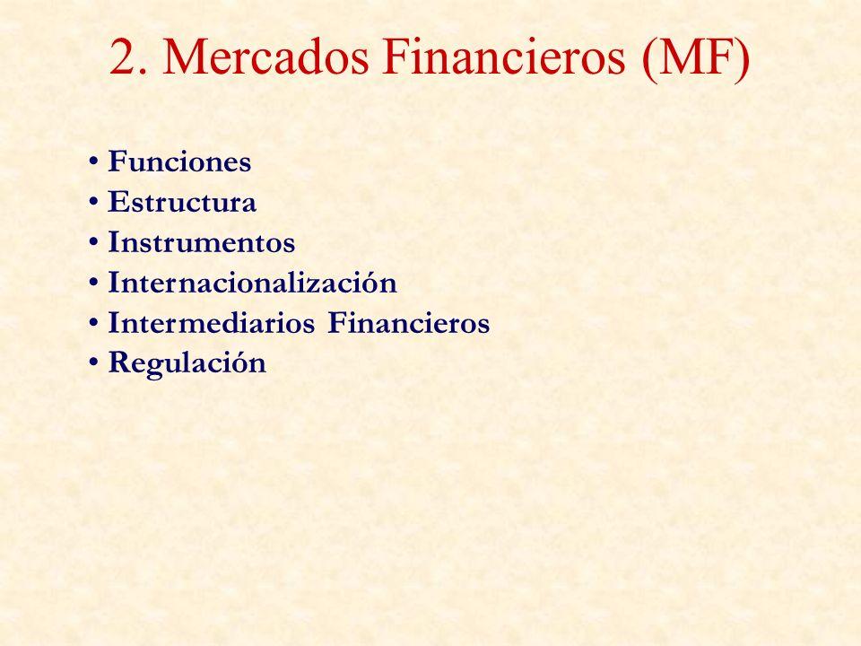2. Mercados Financieros (MF)