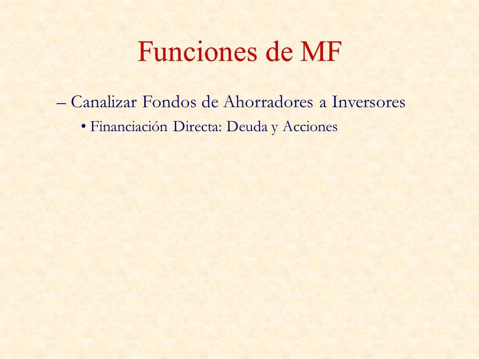 Funciones de MF Canalizar Fondos de Ahorradores a Inversores