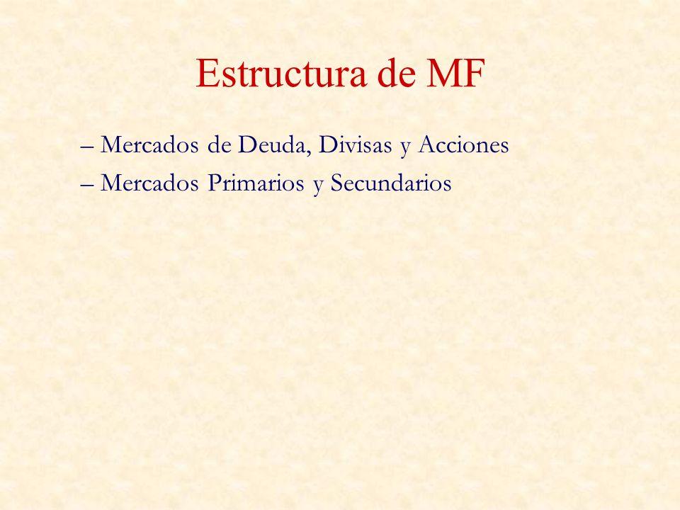 Estructura de MF Mercados de Deuda, Divisas y Acciones