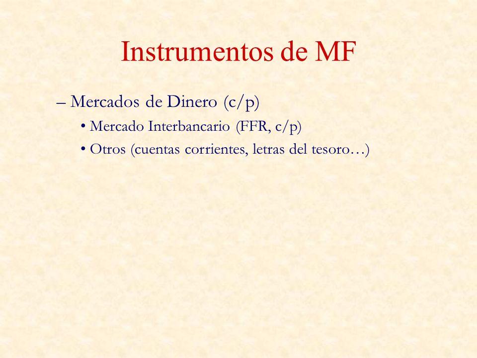 Instrumentos de MF Mercados de Dinero (c/p)