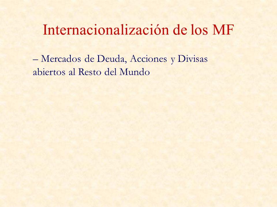 Internacionalización de los MF