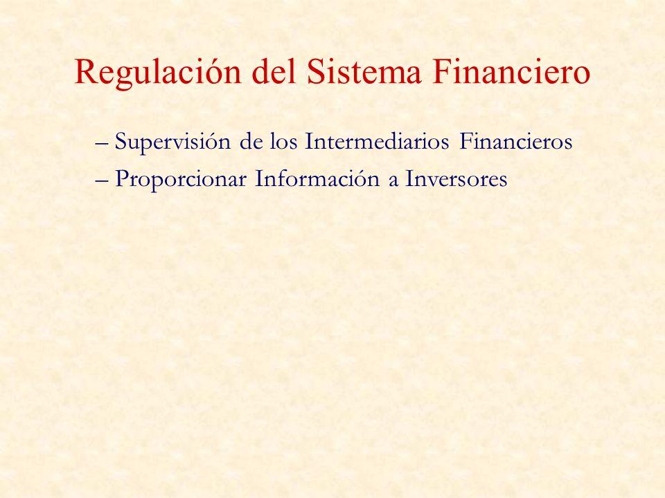 Regulación del Sistema Financiero