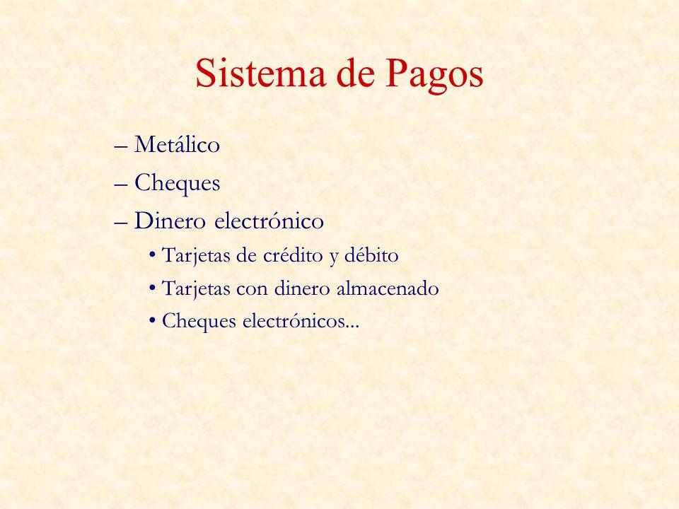 Sistema de Pagos Metálico Cheques Dinero electrónico