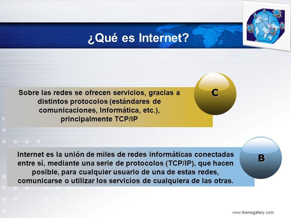 ¿Qué es Internet C.
