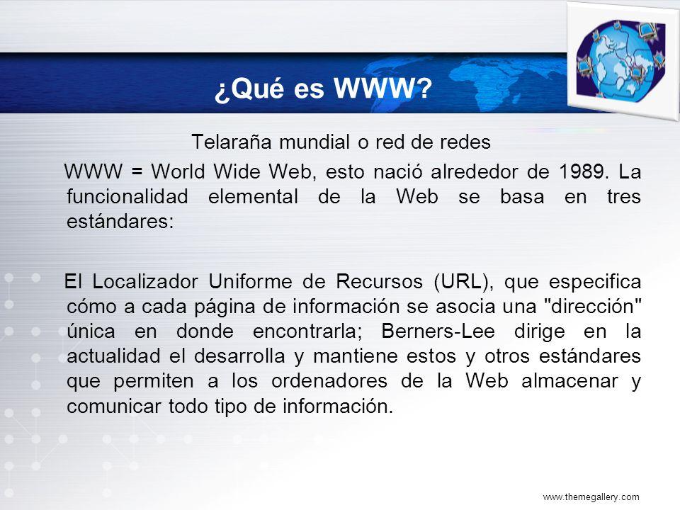 ¿Qué es WWW