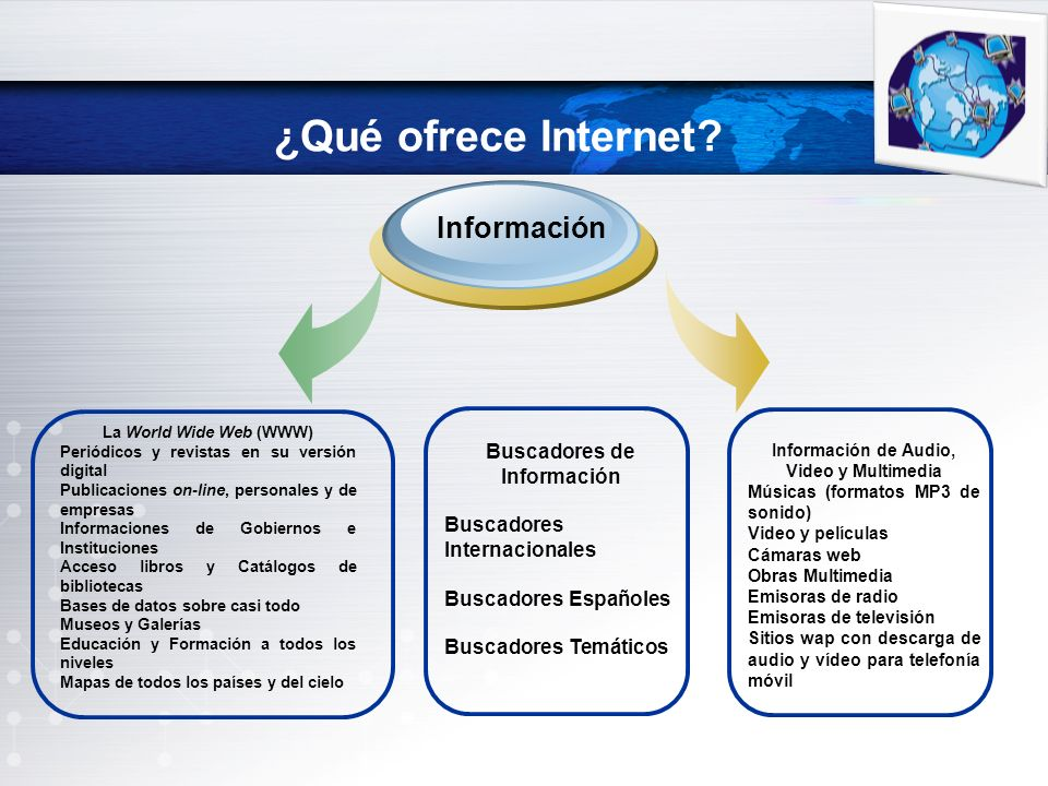 Buscadores de Información