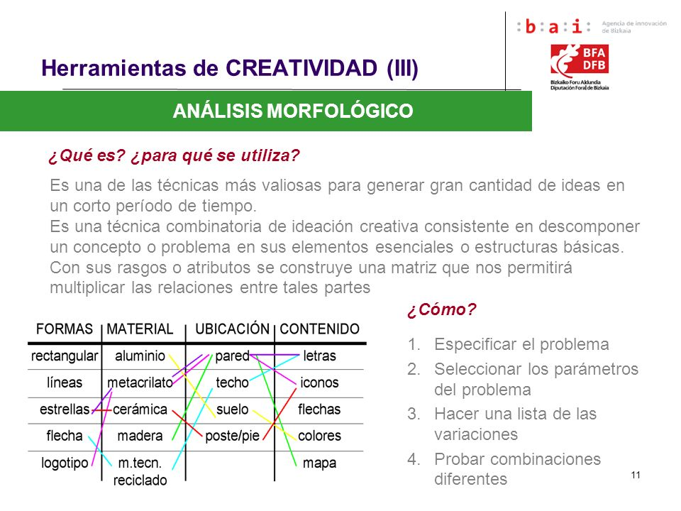 Herramientas de CREATIVIDAD (III)