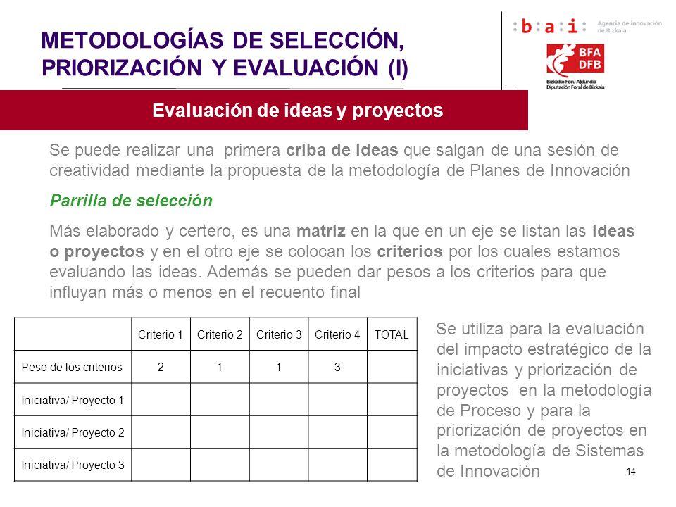 METODOLOGÍAS DE SELECCIÓN, PRIORIZACIÓN Y EVALUACIÓN (I)